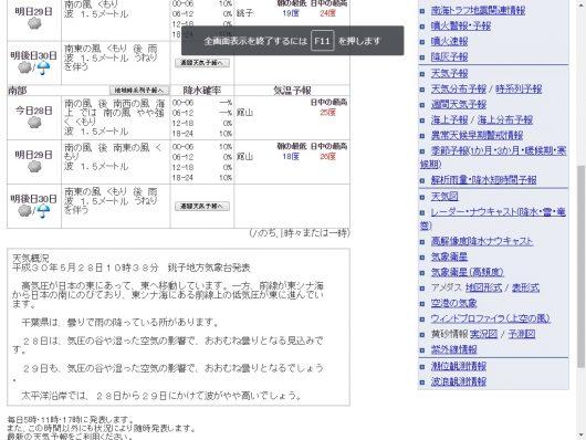 5月28日千葉県南部天気予報