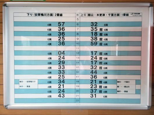 和田浦駅 時刻表