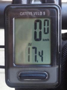 平均速度:17.4 km/h