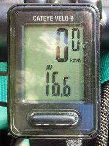 平均速度:16.6 km/h