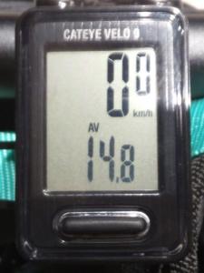 平均速度:14.8 km/h