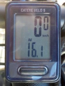平均速度:16.1 km/h