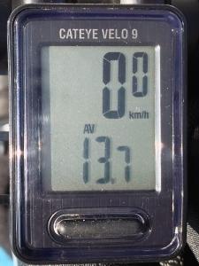 平均速度:13.7 km/h