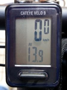 平均速度:13.9 km/h